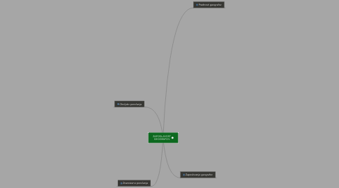Mind Map: ZAPOSLJIVOST GEOGRAFOV