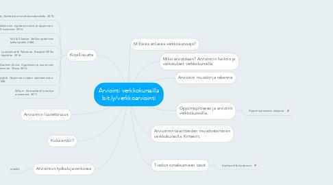 Mind Map: Arviointi verkkokurssilla bit.ly/verkkoarviointi