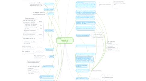 Mind Map: 5015Q -Teaching, Learning & Development  MIND MAP