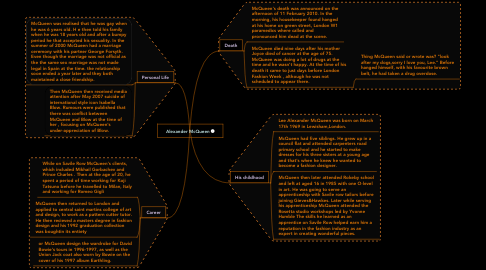 Mind Map: Alexander McQueen
