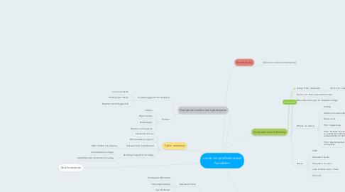 Mind Map: Leren en professioneel handelen