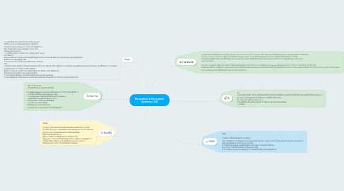 Mind Map: Executive Information Systems: EIS