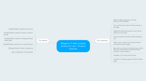 Mind Map: Magento 2 Add multiple product to cart - Product features