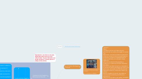 Mind Map: Leyes Venezolanas que impulsan y promueven la Ciencia y Tecnología.