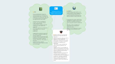 Mind Map: Apropiación de TIC en el Desarrollo Profesional Docente según la unesco y el men