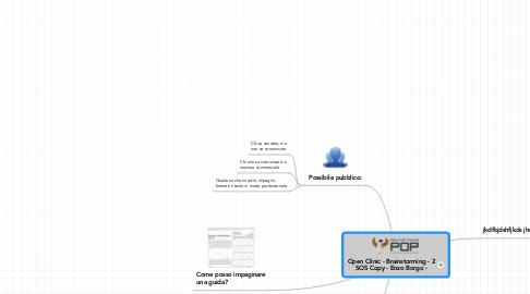 Mind Map: Open Clinic - Brainstorming - 2 SOS Copy - Enzo Borgo -