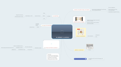 Mind Map: EL CEREBRO Y LA MÚSICA