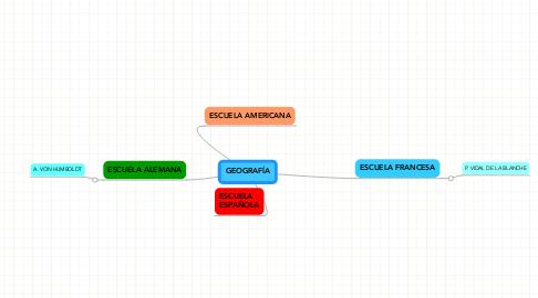 Mind Map: GEOGRAFÍA