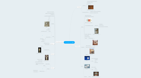 Mind Map: El arte Paleocristiano