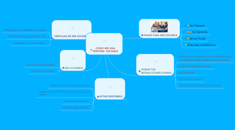 Mind Map: COMO SER UNA PERSONA  SOCIABLE