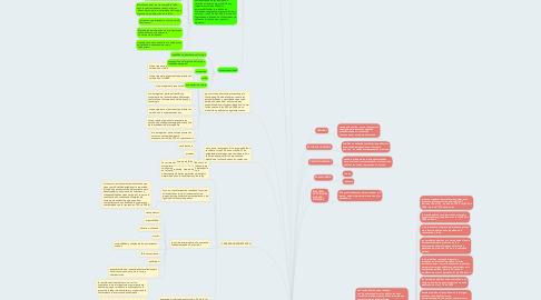 Mind Map: FUNCION PUBLICA