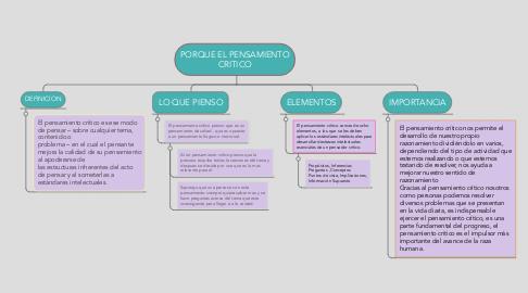 Mind Map: PORQUE EL PENSAMIENTO CRITICO