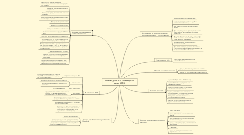 Mind Map: Индивидуальный подоходный налог (ИПН)
