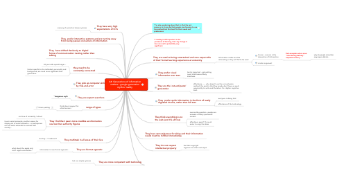 Mind Map: A4: Generations of information