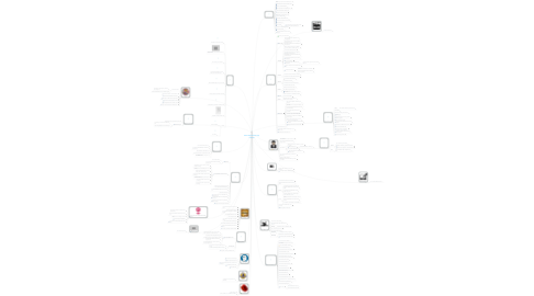 Mind Map: Stefan Molyneux Philosophy Flowchart