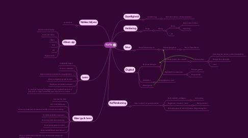 Mind Map: Koffie
