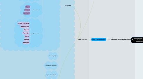 Mind Map: Investigación de Medios impresos. Análisis morfológico a la prensa escrita