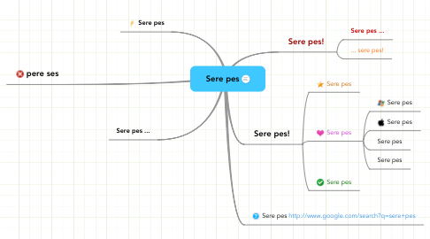 Mind Map: Sere pes