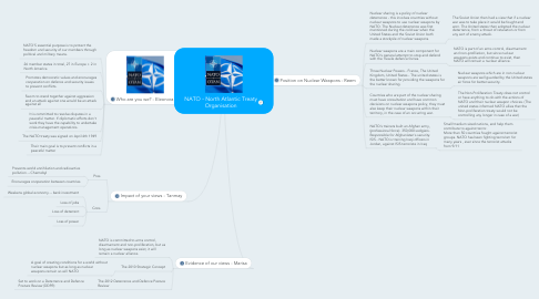 Mind Map: NATO - North Atlantic Treaty Organisation