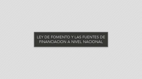 Mind Map: LEY DE FOMENTO Y LAS FUENTES DE FINANCIACION A NIVEL NACIONAL