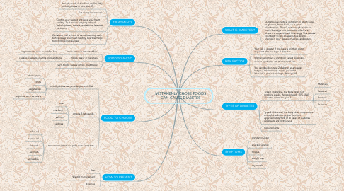 Mind Map: MISTAKENLY CHOSE FOODS CAN CAUSE DIABETES