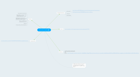 Mind Map: Facts about waacking