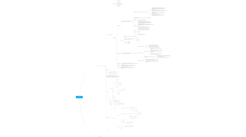 Mind Map: LA COMUNICACIÓN HUMANA