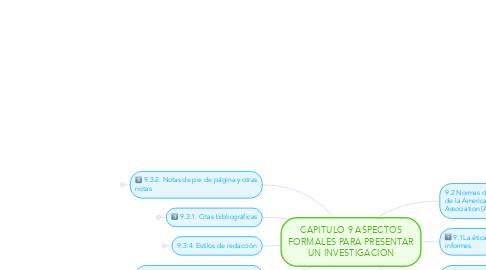 Mind Map: CAPITULO 9 ASPECTOS FORMALES PARA PRESENTAR UN INVESTIGACION