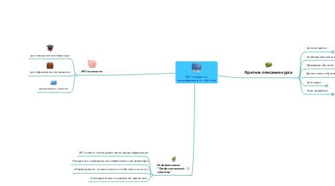 Mind Map: ИКТ инструменты самообразования и обучения