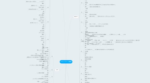 Mind Map: ステップメール構成