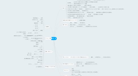 Mind Map: 加藤 雅