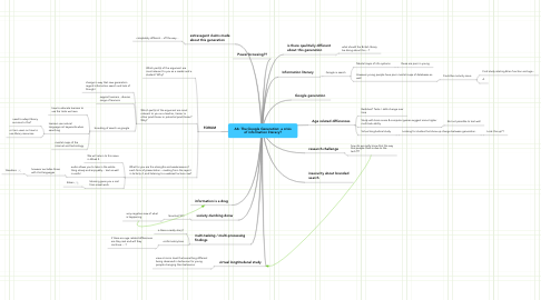 Mind Map: A6: The Google Generation: a crisis of information literacy?