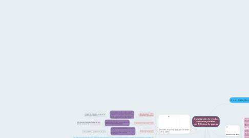 Mind Map: Investigación de medios impresos y análisis morfológicos de prensa.