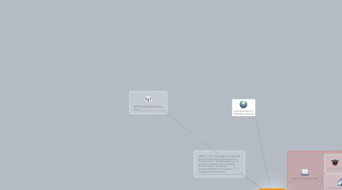 Mind Map: DERECHOS SOCIALES