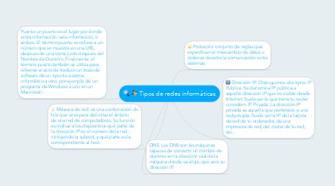 Mind Map: Tipos de redes informáticas