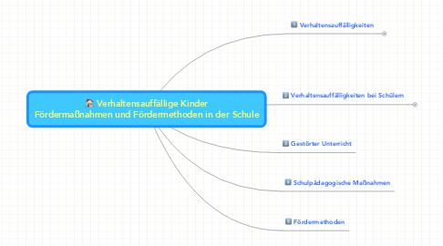 Mind Map: Verhaltensauffällige Kinder Fördermaßnahmen und Fördermethoden in der Schule