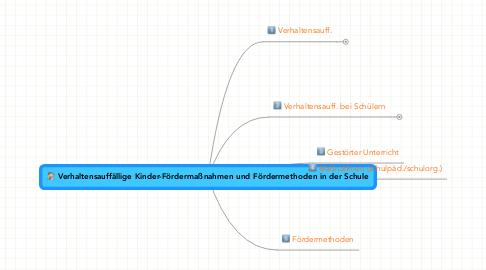 Mind Map: Verhaltensauffällige Kinder-Fördermaßnahmen und Fördermethoden in der Schule