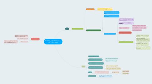 Mind Map: Pensar la Comunicación en América Latina