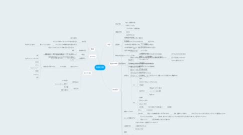 Mind Map: 加藤沙耶
