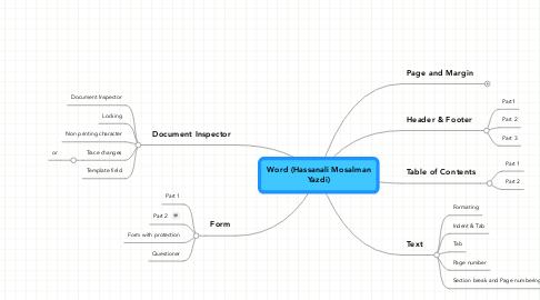Mind Map: Word (Hassanali Mosalman Yazdi)