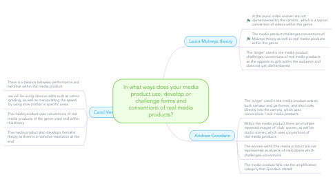 Mind Map: In what ways does your media product use, develop or challenge forms and conventions of real media products?