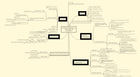 Mind Map: El enfoque Piagetiano y la construcción del conocimiento.