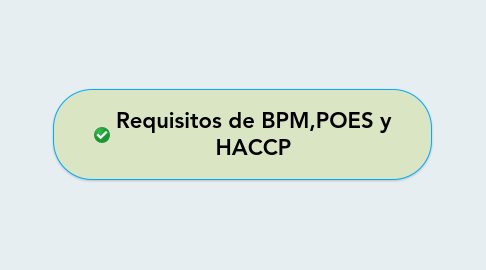 Mind Map: Requisitos de BPM,POES y HACCP