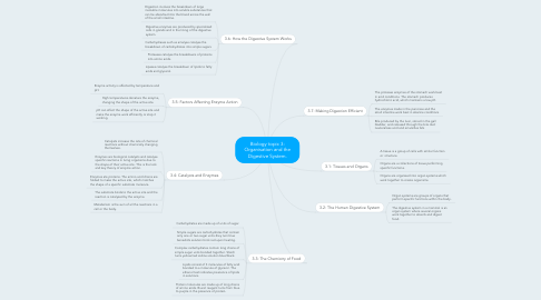 Mind Map: Biology topic 3: Organisation and the Digestive System.