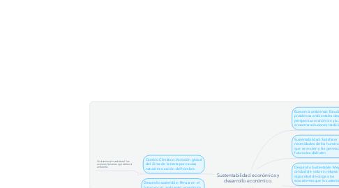 Mind Map: Sustentabilidad económica y desarrollo económico.