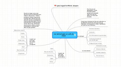 Mind Map: Les technologies en salle de classe
