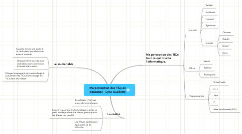 Mind Map: Ma perception des TICs en éducation - Lyne Ouellette