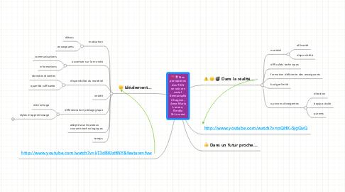 Mind Map: Nos perceptions des TICS en univers social  Emmanuelle Chagnon, Anne-Marie Leroux, Émélie St-Laurent
