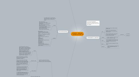 Mind Map: APARATO URINARIO O SISTEMA EXCRETOR