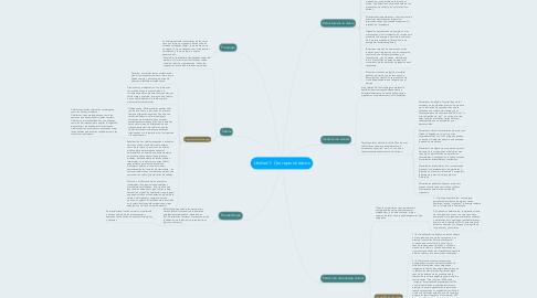 Mind Map: Unidad 1: Conceptos básicos